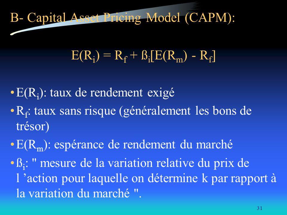 E(Ri) = Rf + ßi[E(Rm) - Rf]